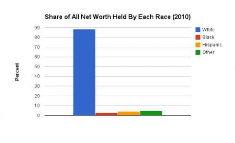 black_inequality_3.jpg
